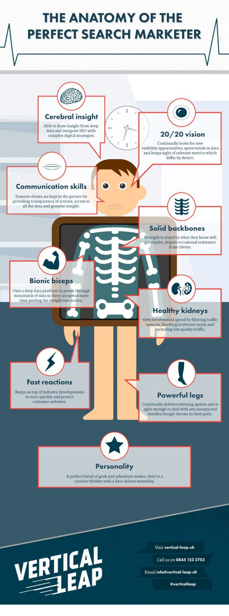 Anatomy of the perfect search marketer