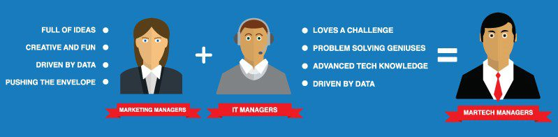 How marketing managers and IT managers work together