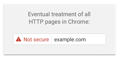 http pages chrome