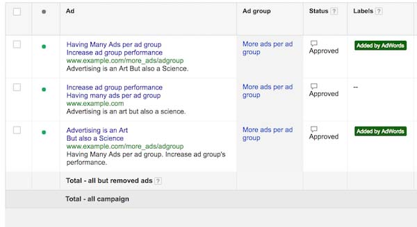 Ads added by AdWords