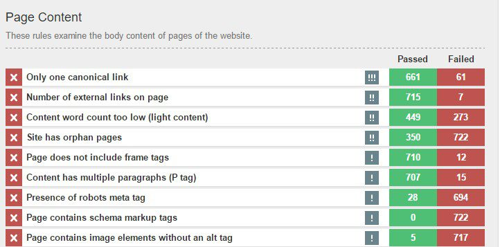 Apollo report examining the body content of pages on a website