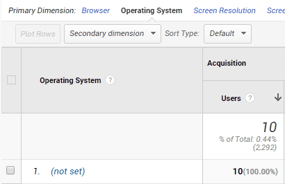 not set in browser reports