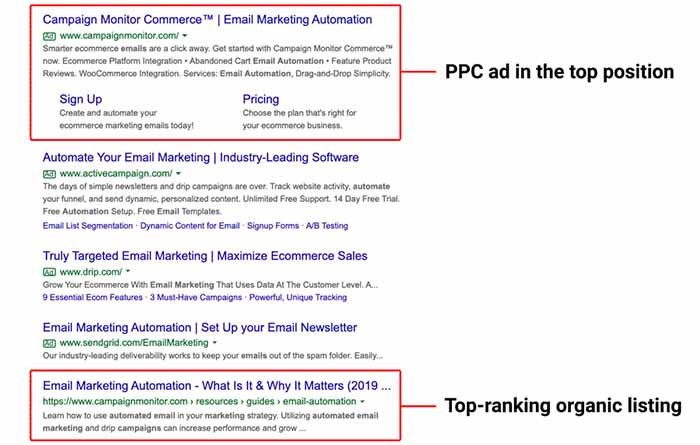 Serp example about PPC position and the organic listings
