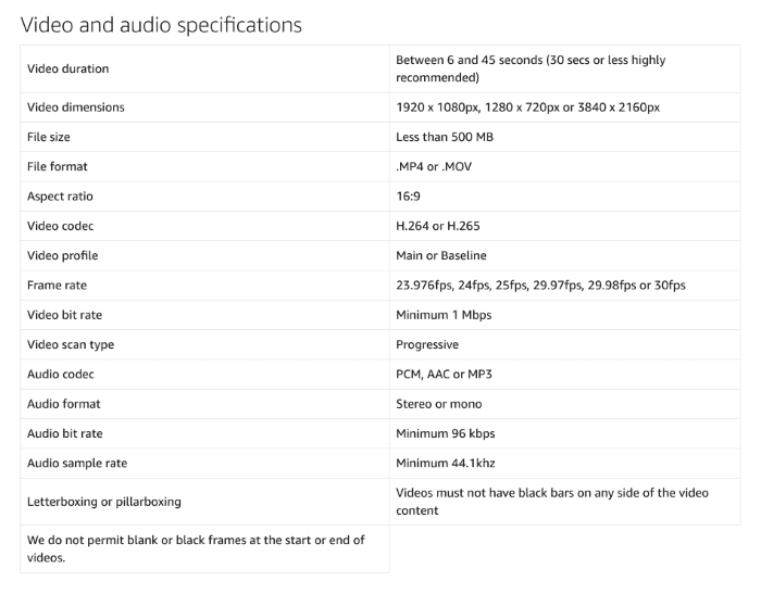 Amazon Sponsored Ads Audio and Video Specifications