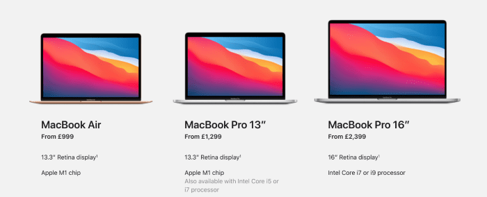 Facebook adverts for MacBooks