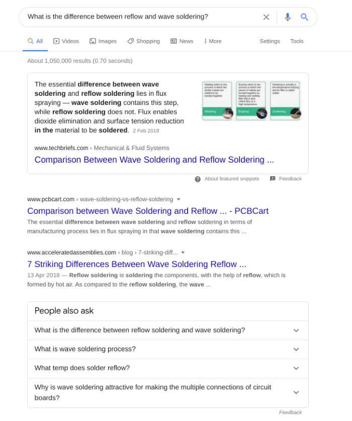 Featuredf snippet in the search results