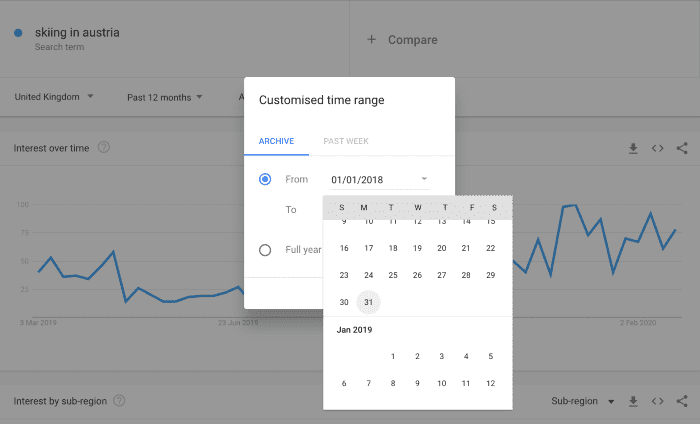 Google Trends for skiing in Austria